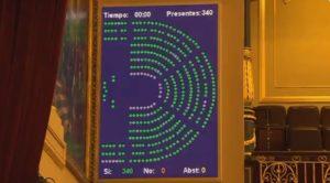 imagen de los votos emitidos en el Congreso