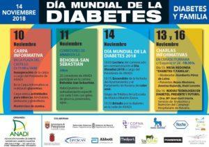 Cartel con las actividades entorno al Día Mundial de la Diabetes